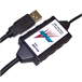 MACTek® VIATOR® USB HART® Interface